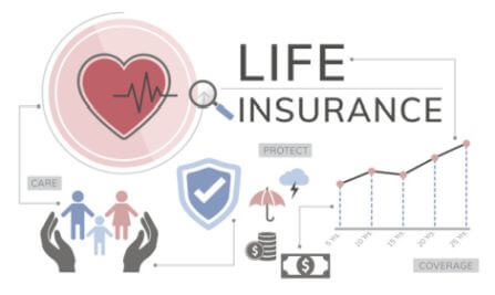 What is Life Insurance - A Simple Explanation for Kids Teens and Beginners