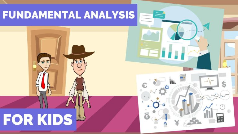 What is Fundamental Analysis
