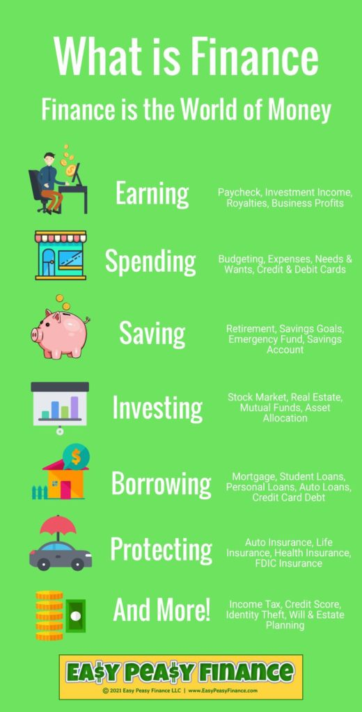 Infographic - What is Finance - A quick introduction to the world of finance for kids teens and beginners