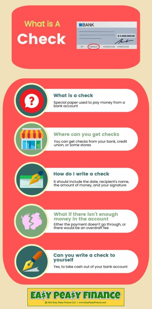 What is a Check or Cheque - Infographic