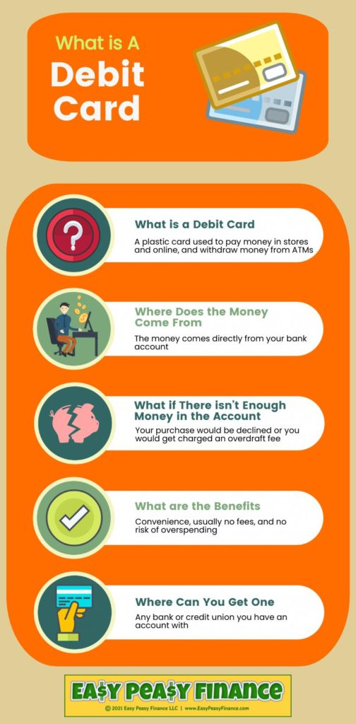 What is a Debit Card - Infographic