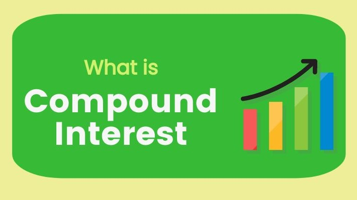 What is Compound Interest - Infographic - Thumbnail