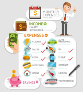 What is a Budget - A Super Simple Guide to Budgeting for Kids Teens and Beginners