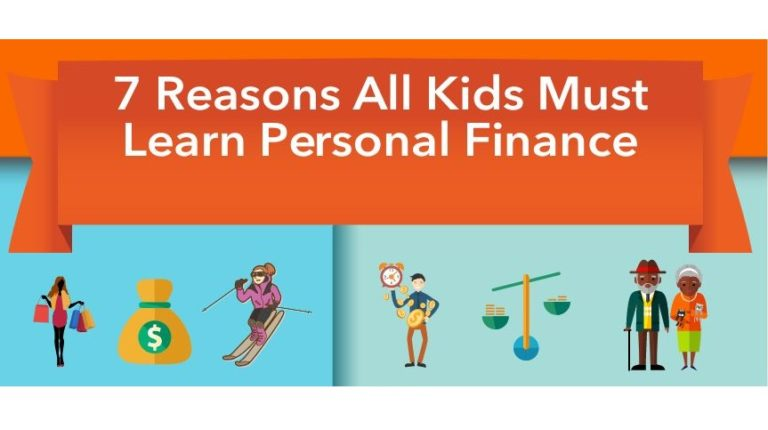 7 Reasons All Kids Must Learn Personal Finance - Infographic - Thumbnail