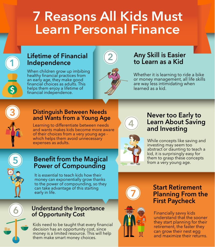 7 Reasons All Kids Must Learn Personal Finance - Infographic
