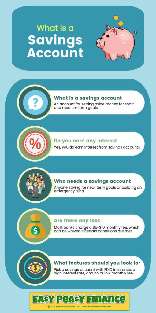 What is a Savings Account - Infographic