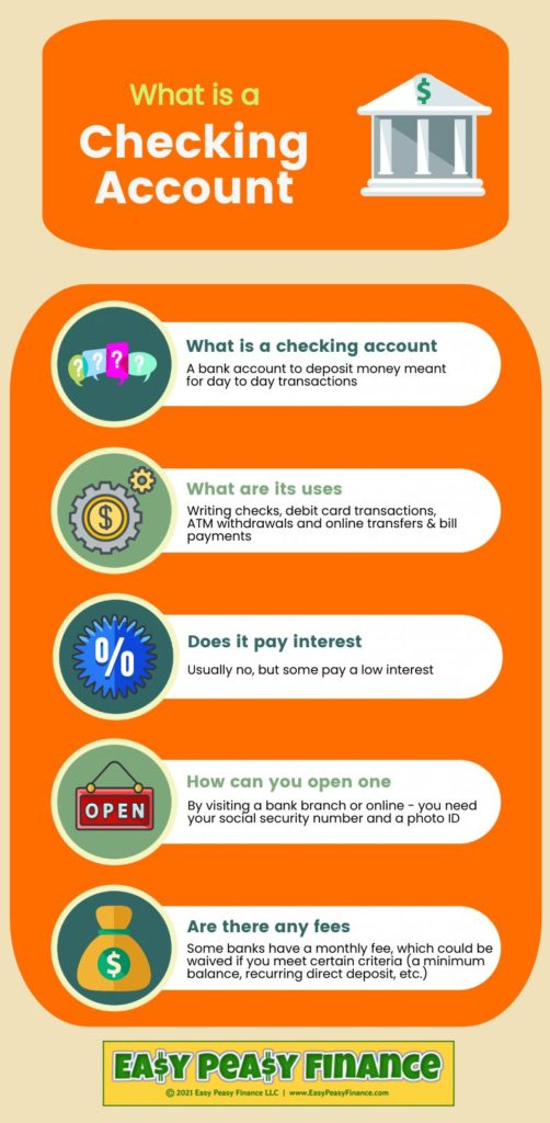 What is a Checking Account - Infographic