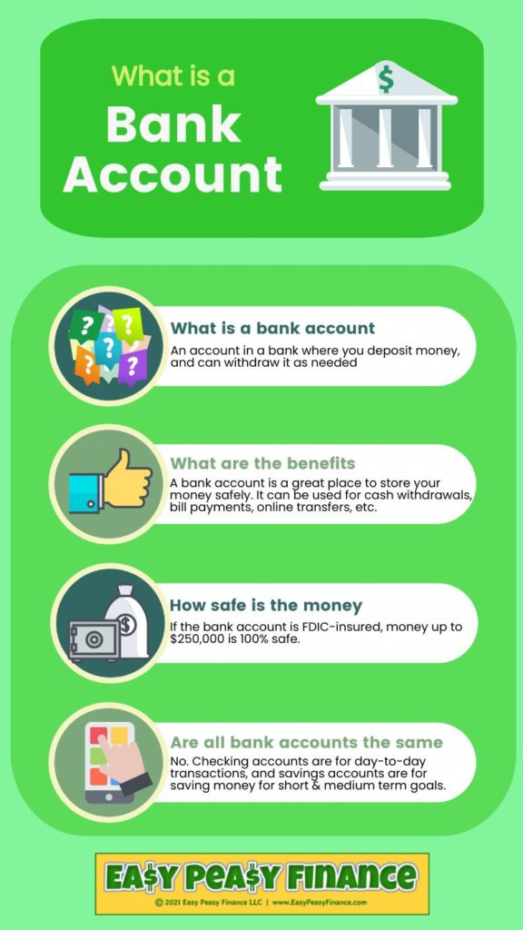 What is a Bank Account - Infographic
