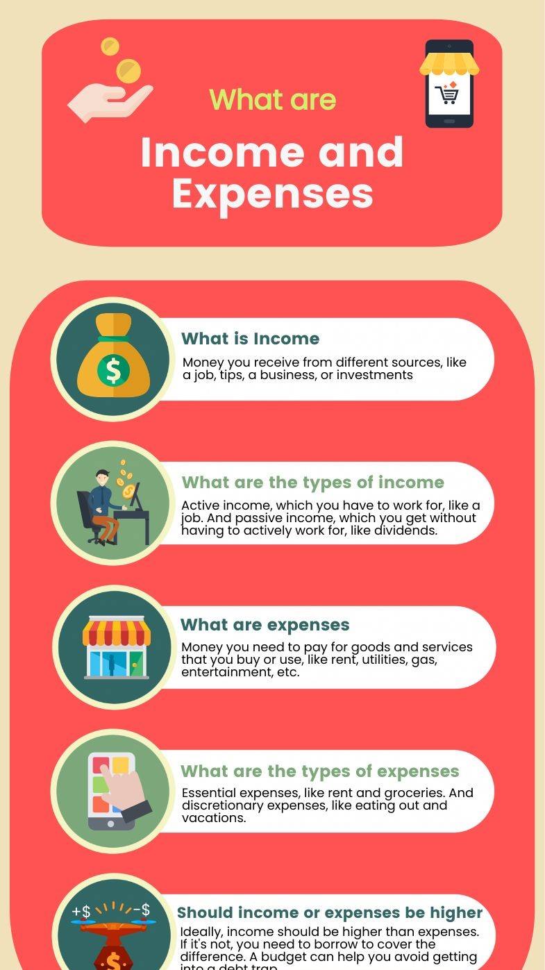 What are Income and Expenses - Infographic - Instagram - Link in Bio